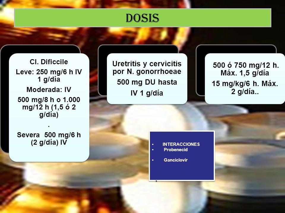 Uretritis y cervicitis por N. gonorrhoeae