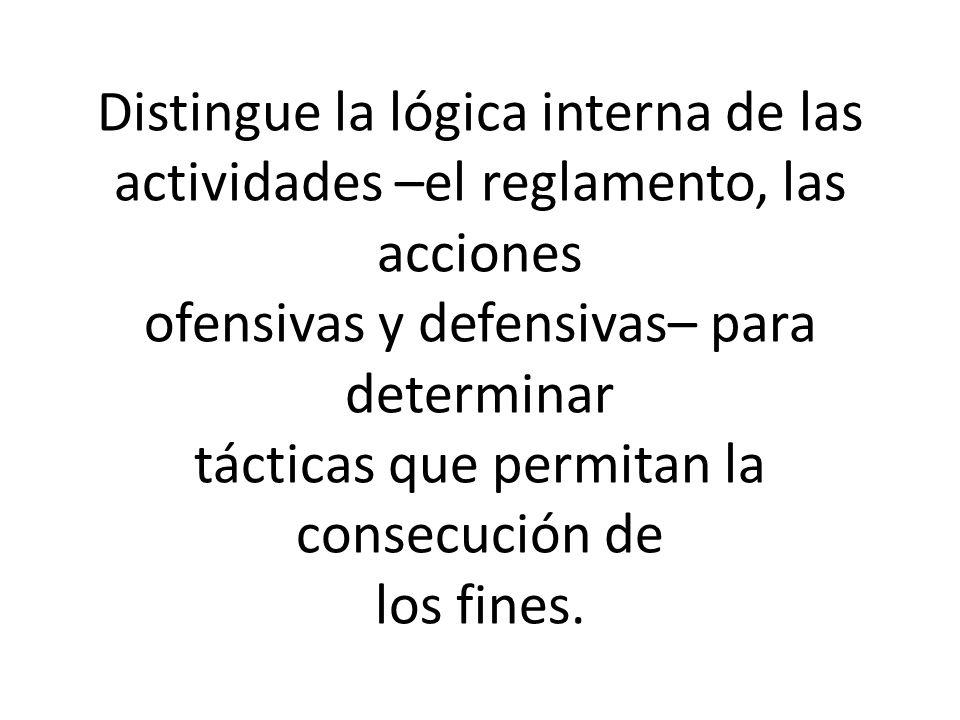Distingue la lógica interna de las actividades –el reglamento, las acciones ofensivas y defensivas– para determinar tácticas que permitan la consecución de los fines.