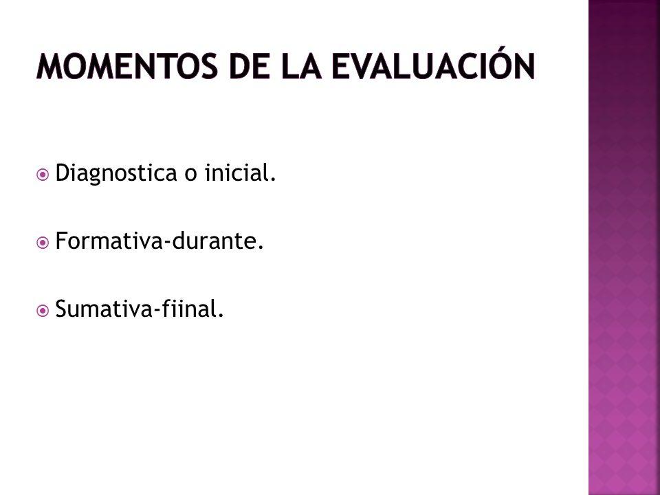 Momentos de la evaluación