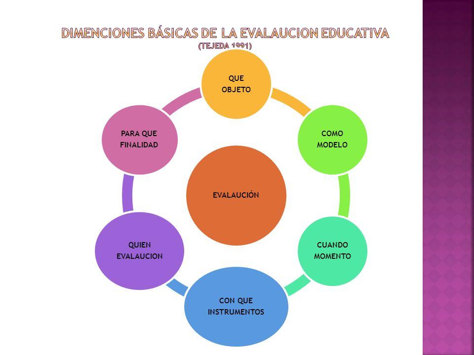 DIMENCIONES BÁSICAS DE LA EVALAUCION EDUCATIVA (TEJEDA 1991)