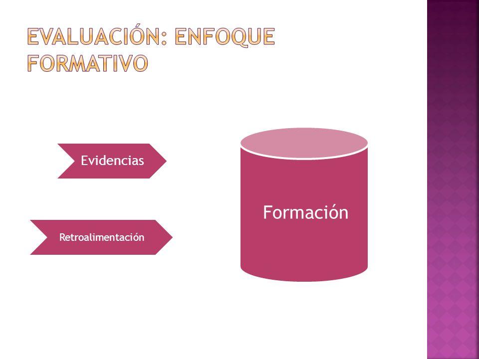 Evaluación: enfoque formativo