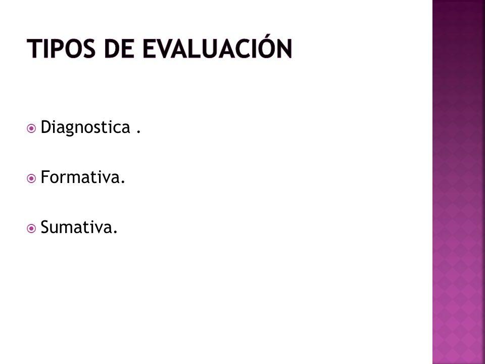 TIPOS de evaluación Diagnostica . Formativa. Sumativa.
