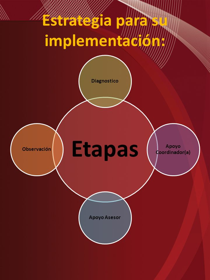 Estrategia para su implementación: