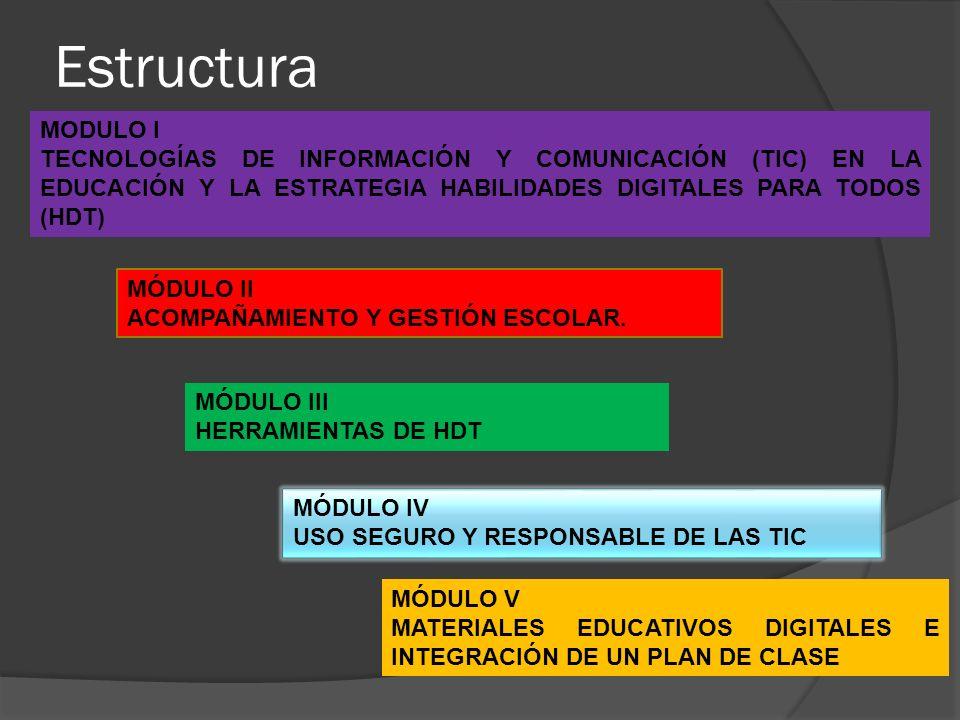 Estructura MODULO I. TECNOLOGÍAS DE INFORMACIÓN Y COMUNICACIÓN (TIC) EN LA EDUCACIÓN Y LA ESTRATEGIA HABILIDADES DIGITALES PARA TODOS (HDT)
