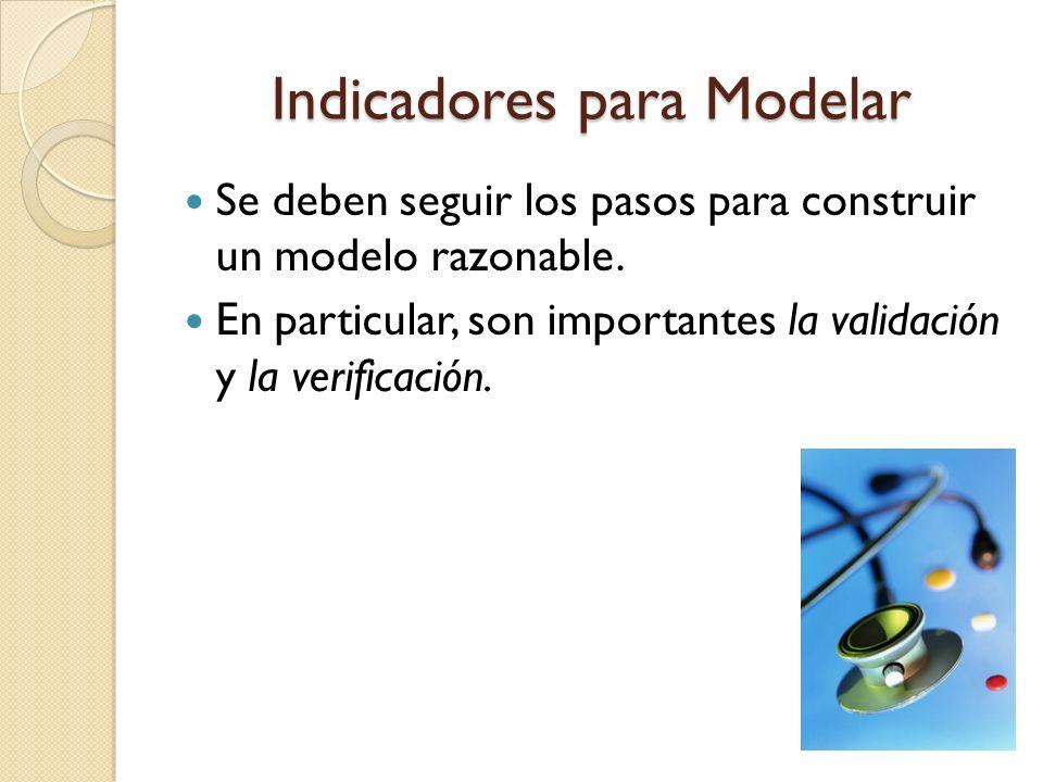 Indicadores para Modelar