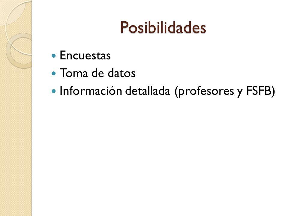 Posibilidades Encuestas Toma de datos