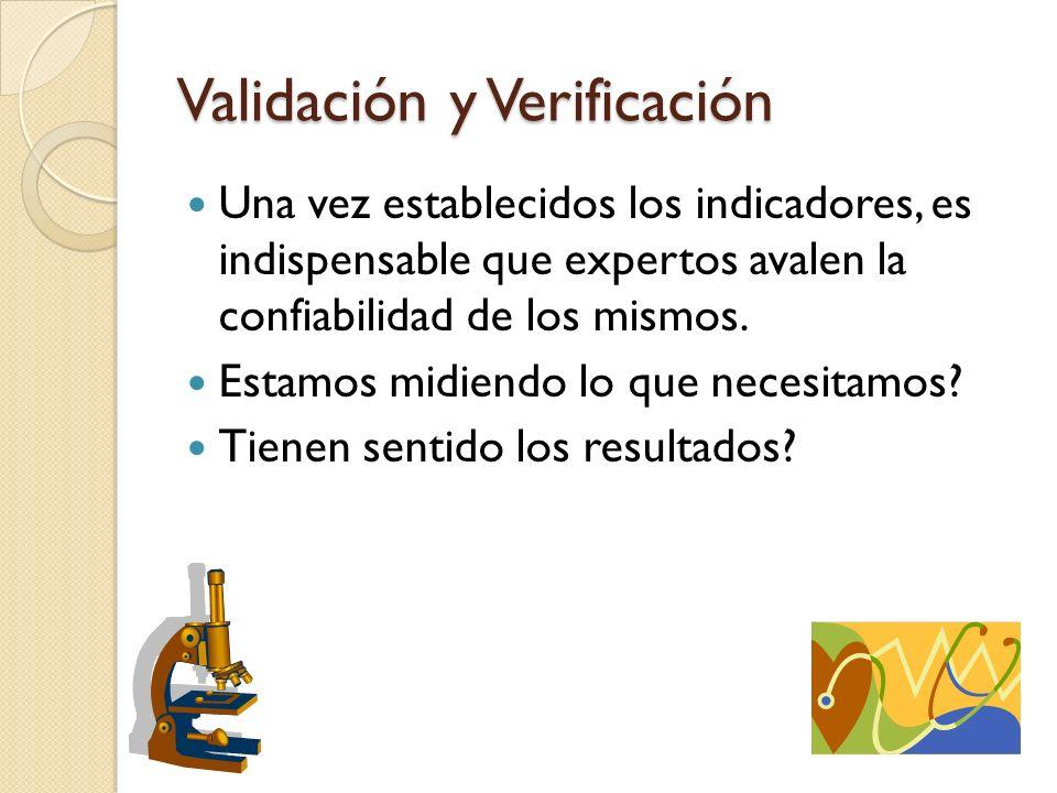 Validación y Verificación