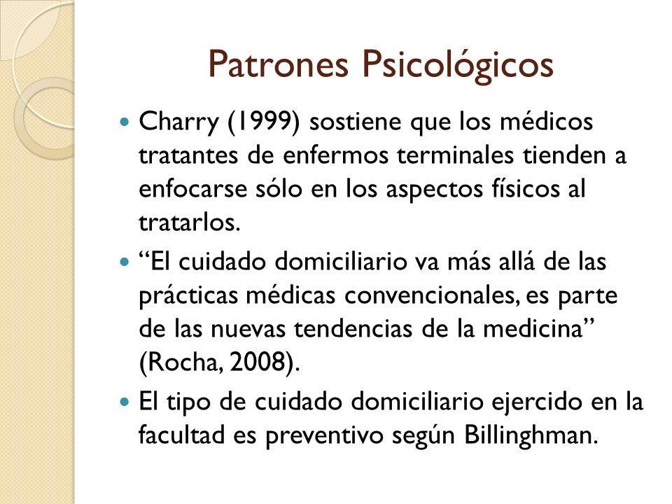 Patrones Psicológicos