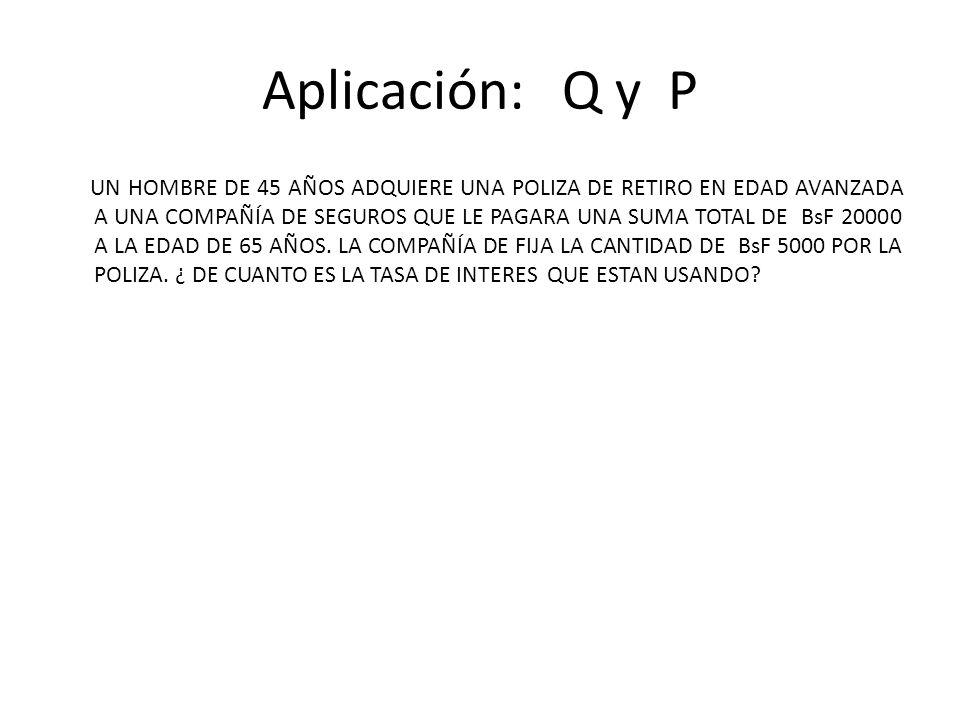 Aplicación: Q y P