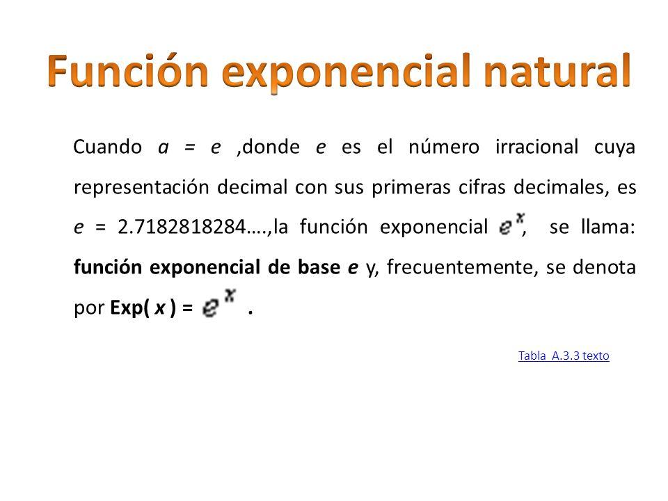 Función exponencial natural
