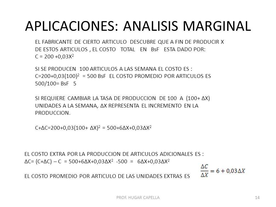 APLICACIONES: ANALISIS MARGINAL