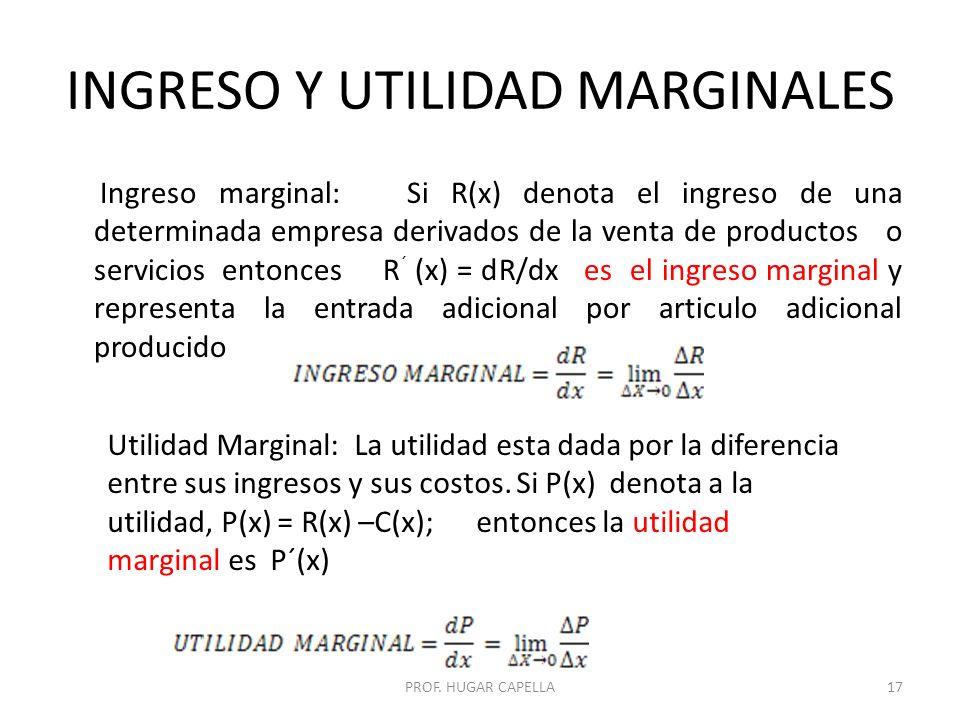 INGRESO Y UTILIDAD MARGINALES