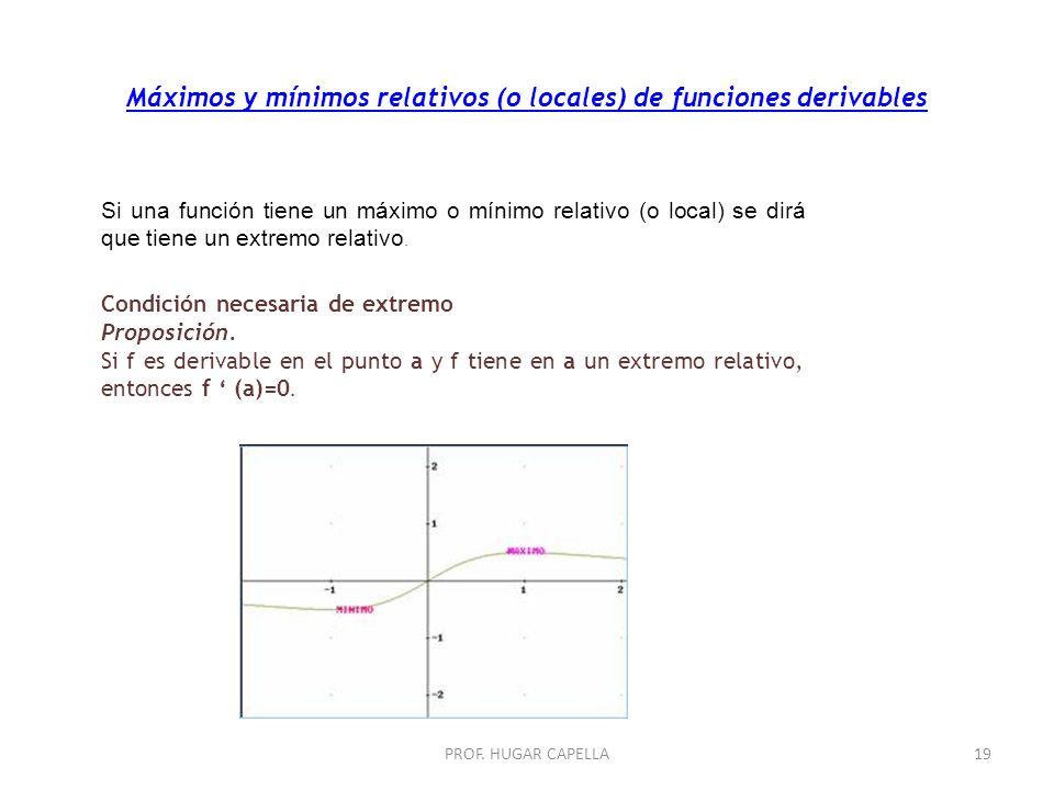 Máximos y mínimos relativos (o locales) de funciones derivables