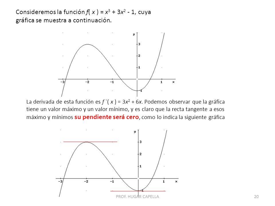 Consideremos la función f( x ) = x3 + 3x2 - 1, cuya gráfica se muestra a continuación.