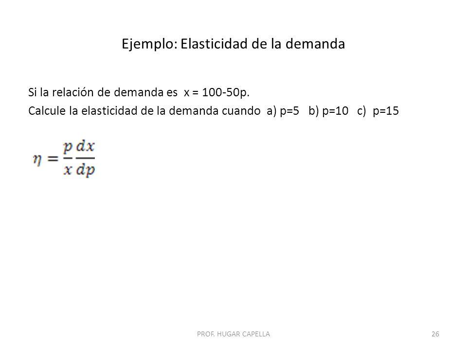Ejemplo: Elasticidad de la demanda