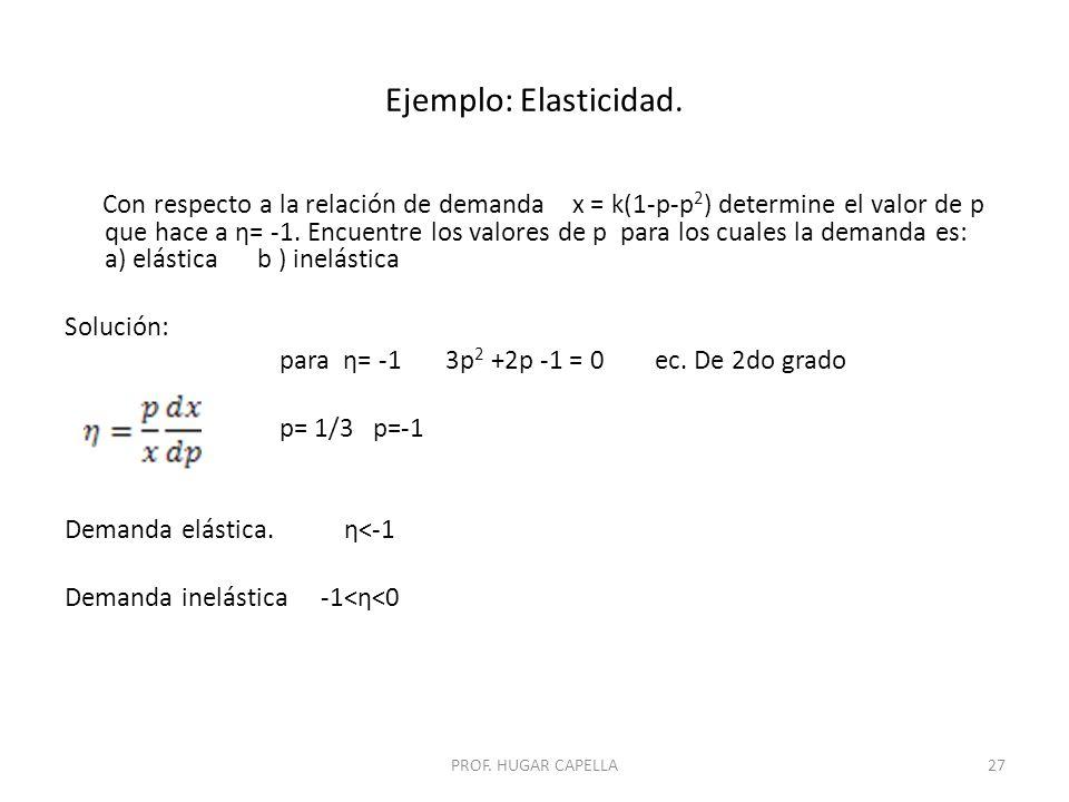 Ejemplo: Elasticidad.
