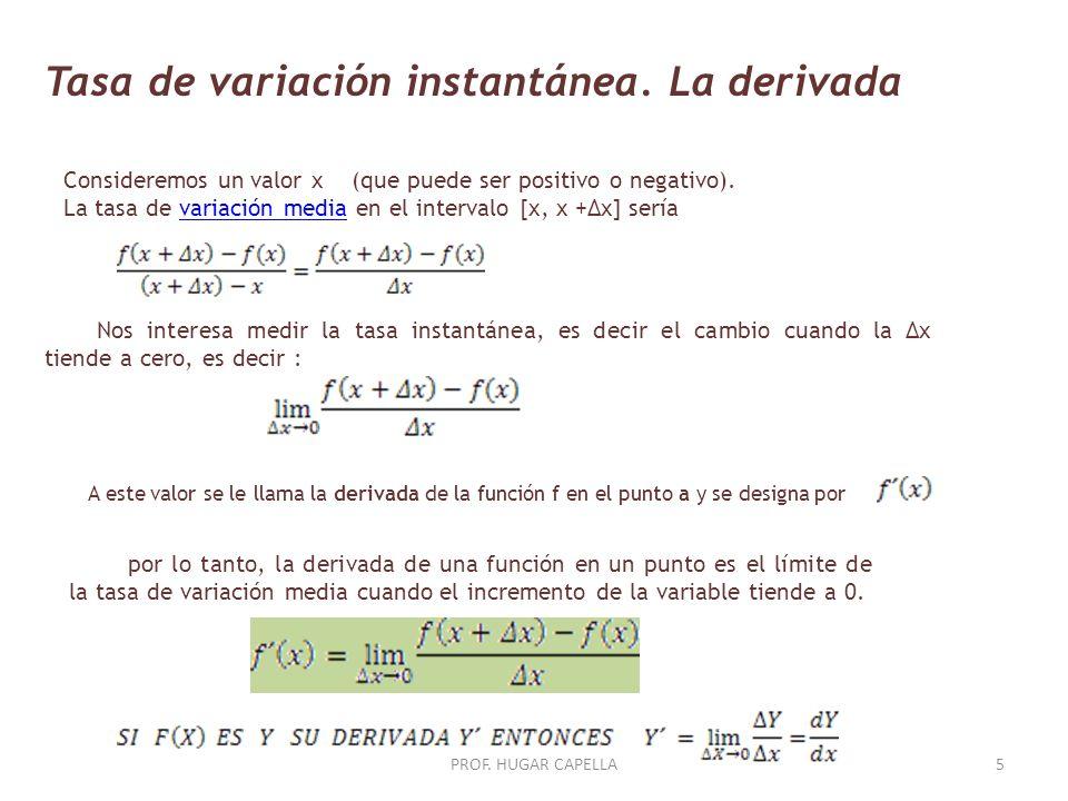 Tasa de variación instantánea. La derivada