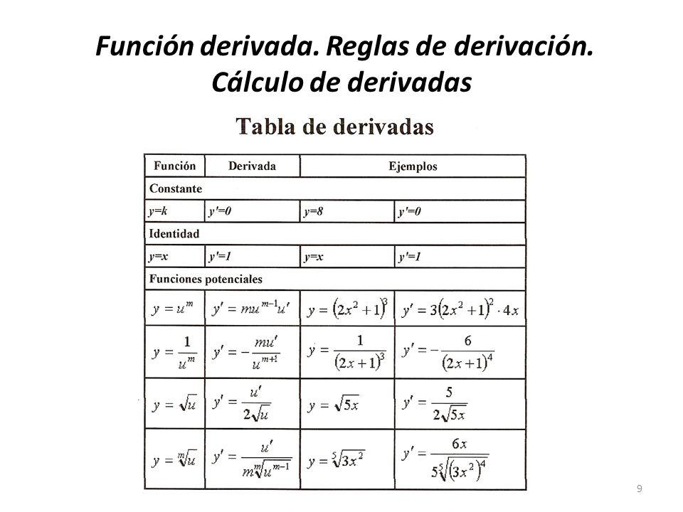 Función derivada. Reglas de derivación. Cálculo de derivadas