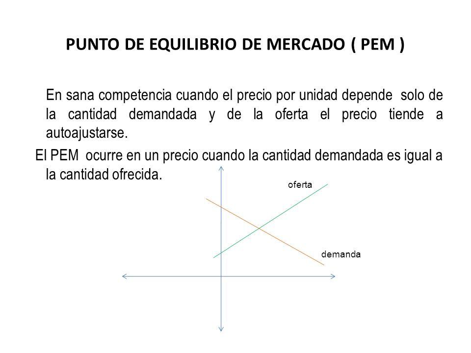 PUNTO DE EQUILIBRIO DE MERCADO ( PEM )