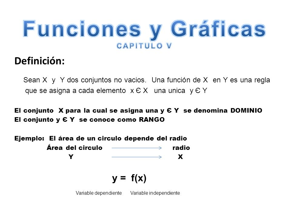 Funciones y Gráficas CAPITULO V. Definición: