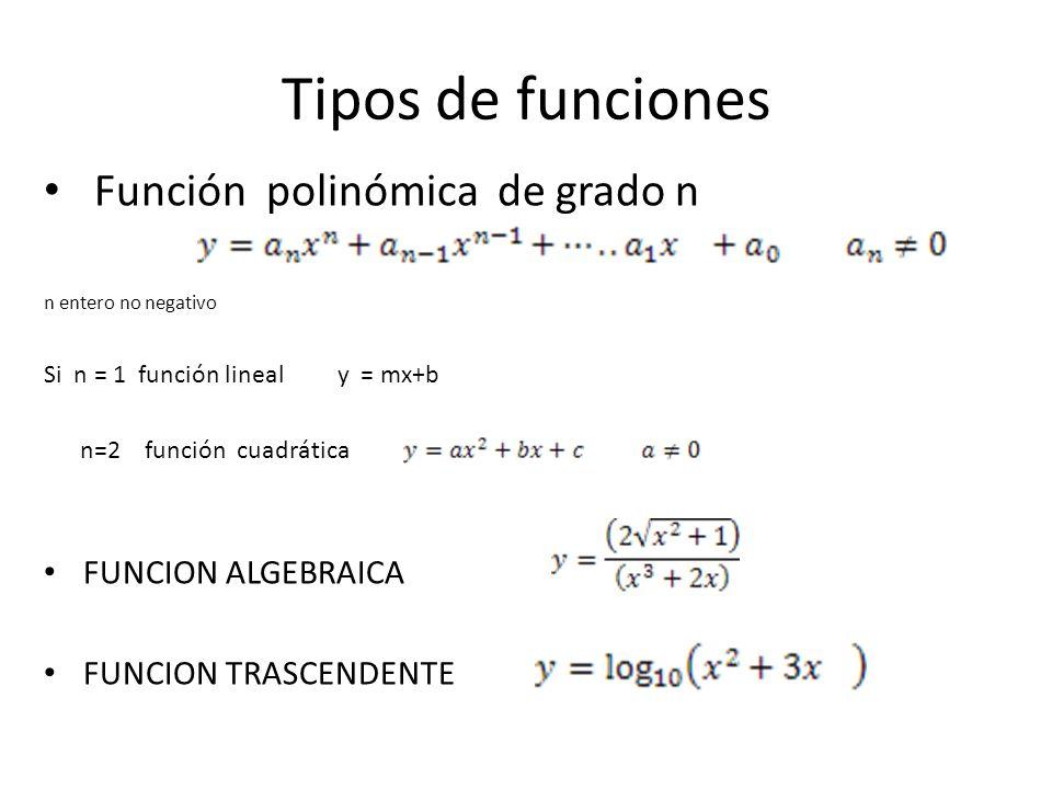 Tipos de funciones Función polinómica de grado n FUNCION ALGEBRAICA