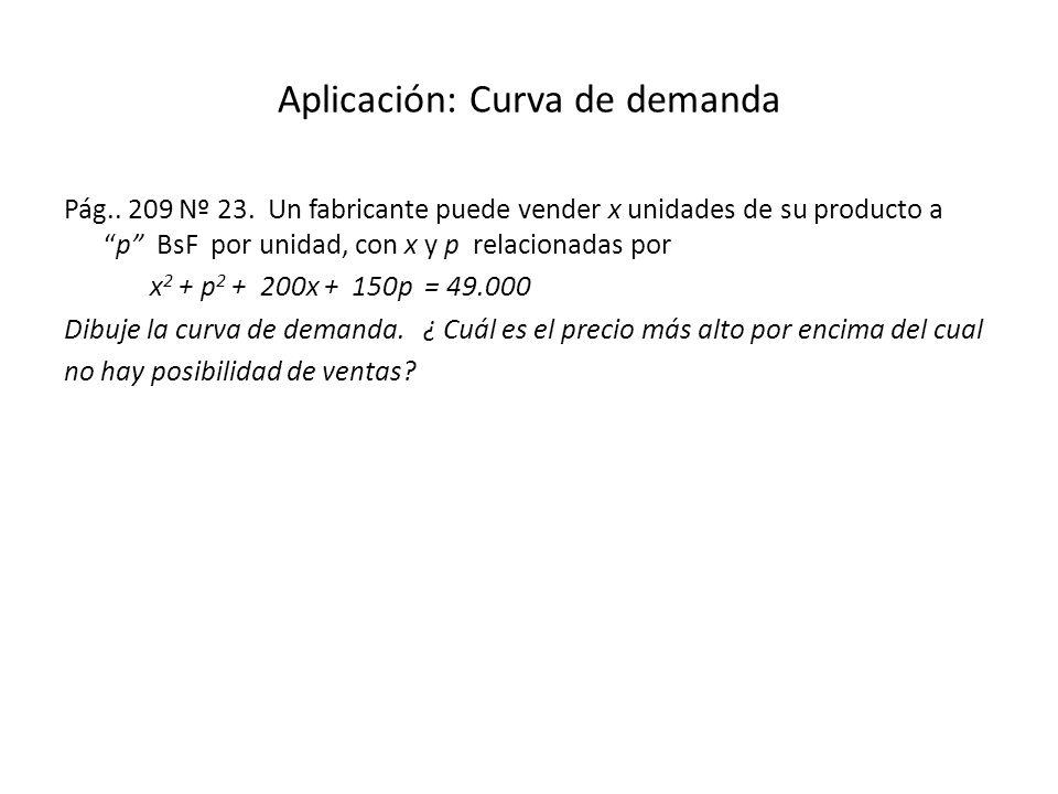 Aplicación: Curva de demanda