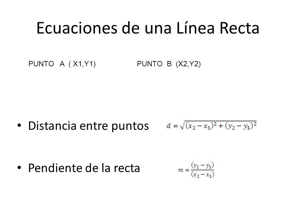 Ecuaciones de una Línea Recta