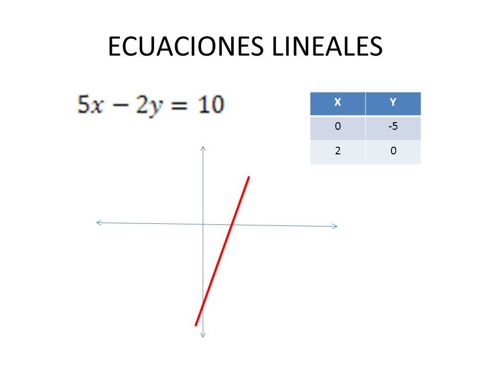 ECUACIONES LINEALES X Y -5 2