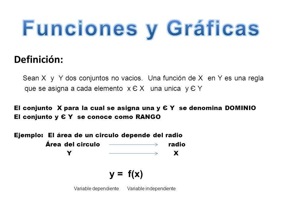 Funciones y GráficasDefinición: