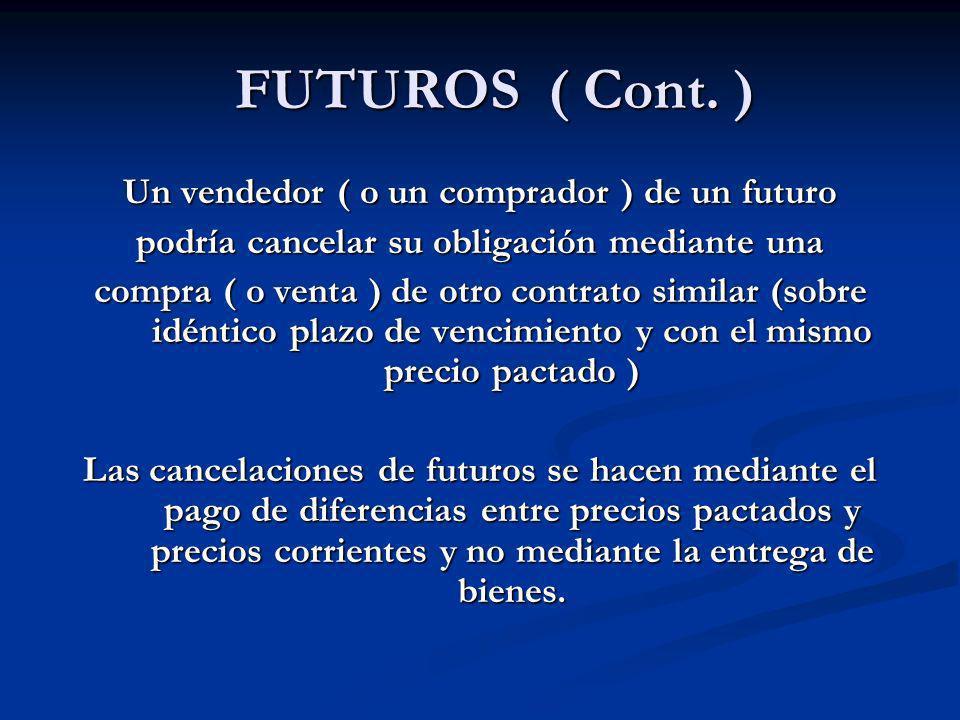 FUTUROS ( Cont. ) Un vendedor ( o un comprador ) de un futuro