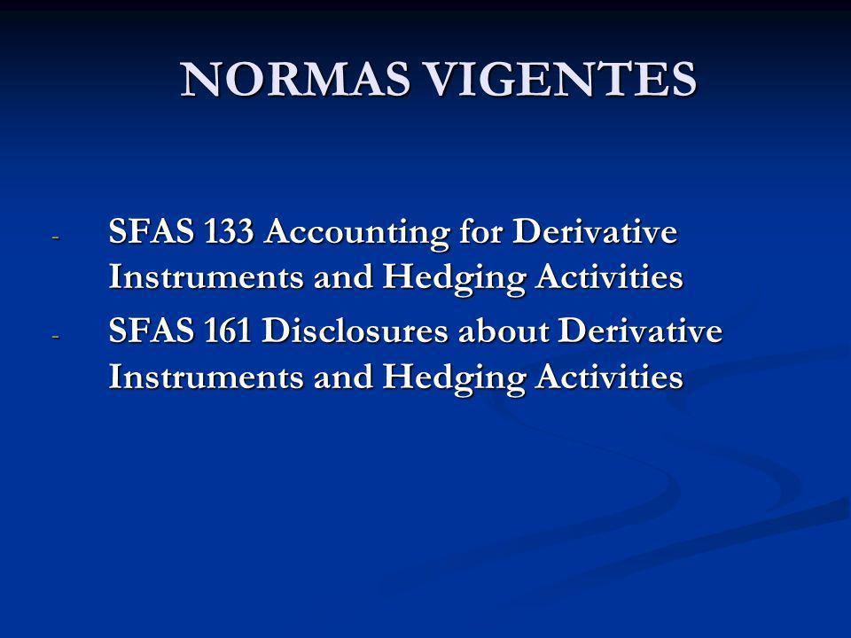 NORMAS VIGENTES SFAS 133 Accounting for Derivative Instruments and Hedging Activities.