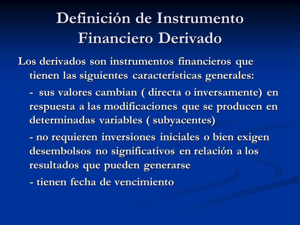 Definición de Instrumento Financiero Derivado