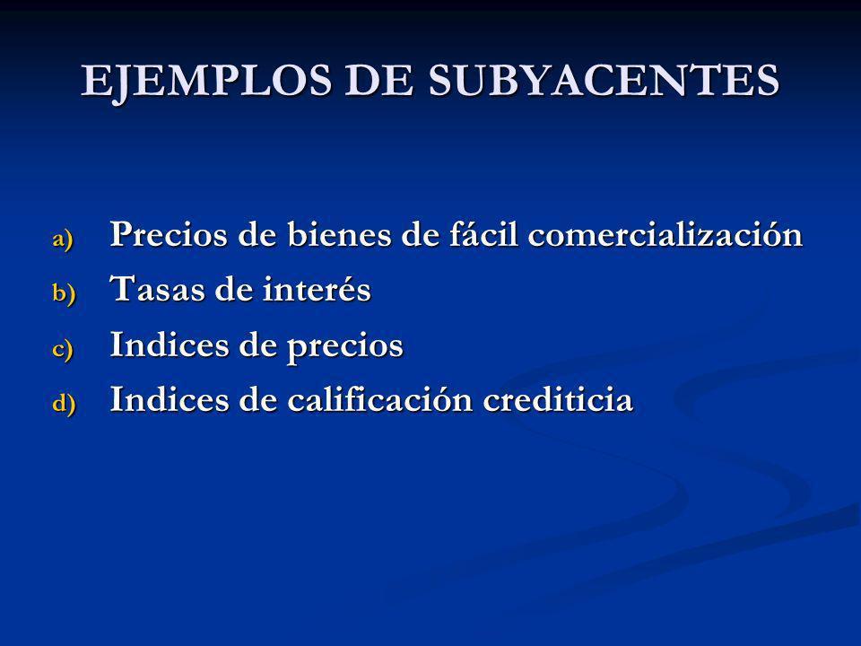 EJEMPLOS DE SUBYACENTES