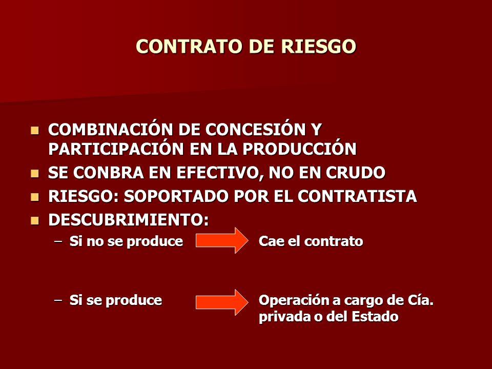 CONTRATO DE RIESGO COMBINACIÓN DE CONCESIÓN Y PARTICIPACIÓN EN LA PRODUCCIÓN. SE CONBRA EN EFECTIVO, NO EN CRUDO.