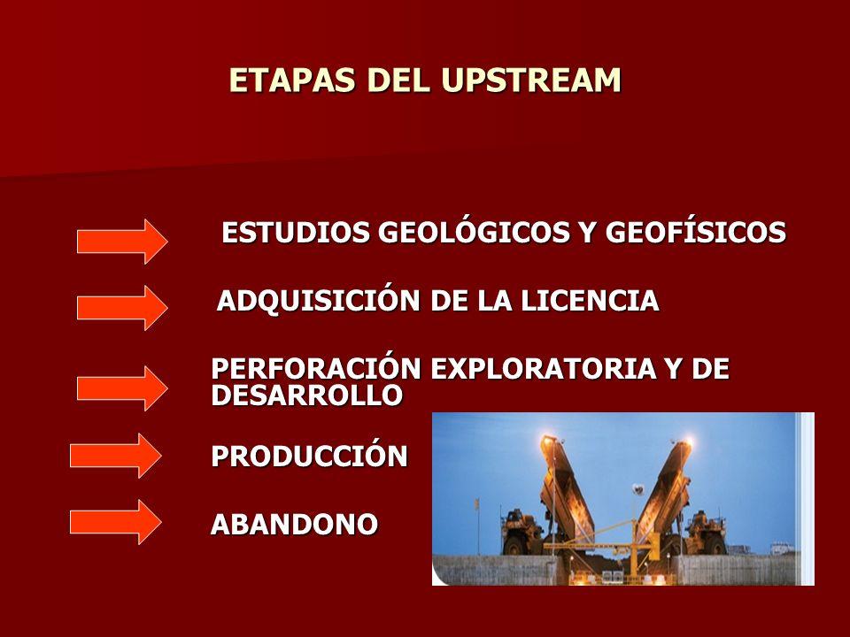 ETAPAS DEL UPSTREAM ESTUDIOS GEOLÓGICOS Y GEOFÍSICOS