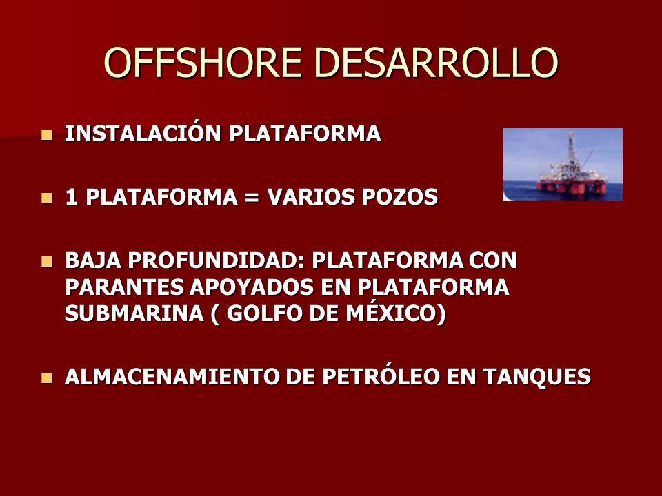 OFFSHORE DESARROLLO INSTALACIÓN PLATAFORMA 1 PLATAFORMA = VARIOS POZOS