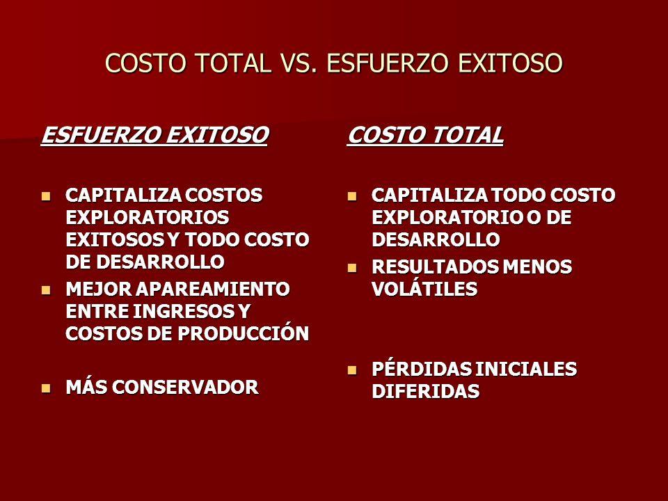 COSTO TOTAL VS. ESFUERZO EXITOSO
