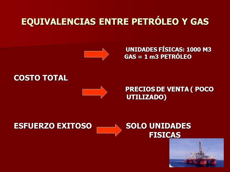 EQUIVALENCIAS ENTRE PETRÓLEO Y GAS