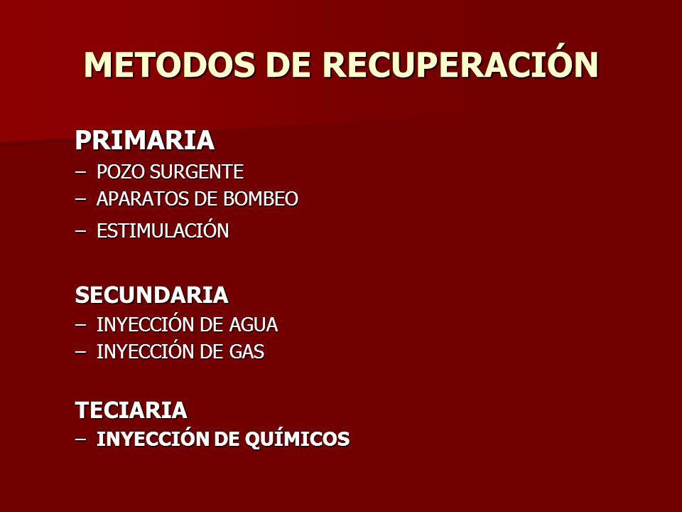 METODOS DE RECUPERACIÓN