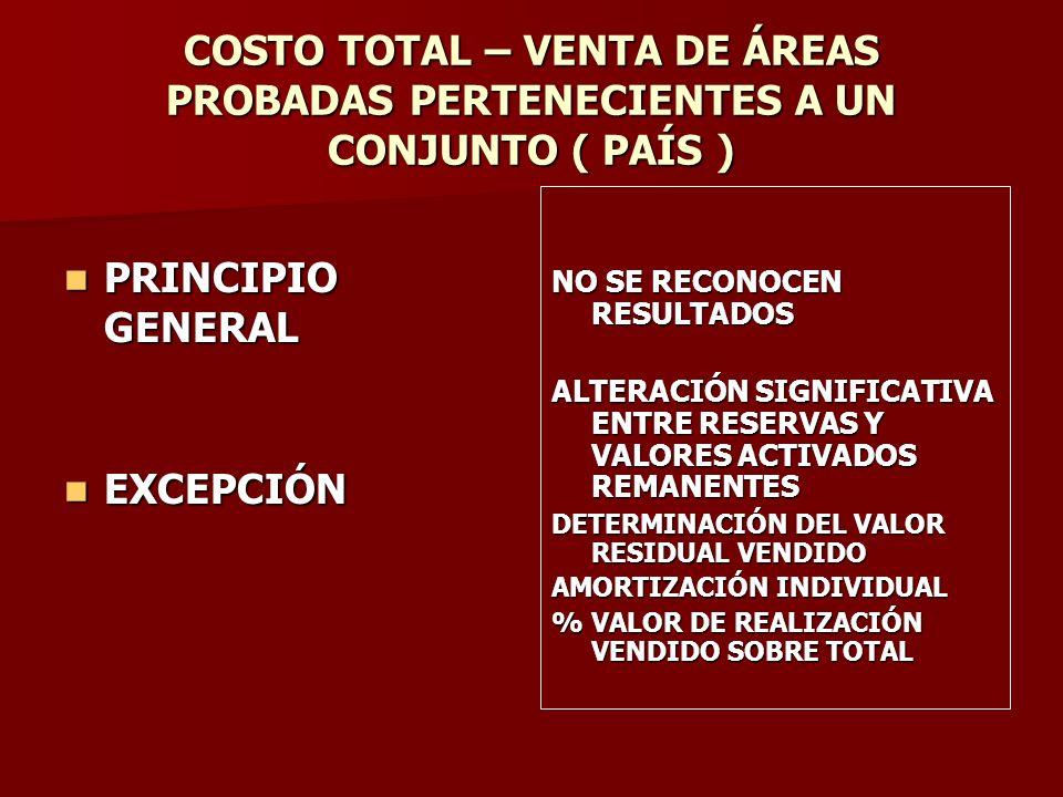 COSTO TOTAL – VENTA DE ÁREAS PROBADAS PERTENECIENTES A UN CONJUNTO ( PAÍS )