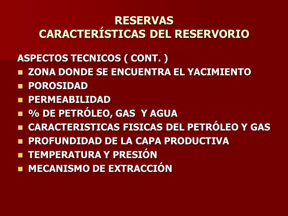 RESERVAS CARACTERÍSTICAS DEL RESERVORIO