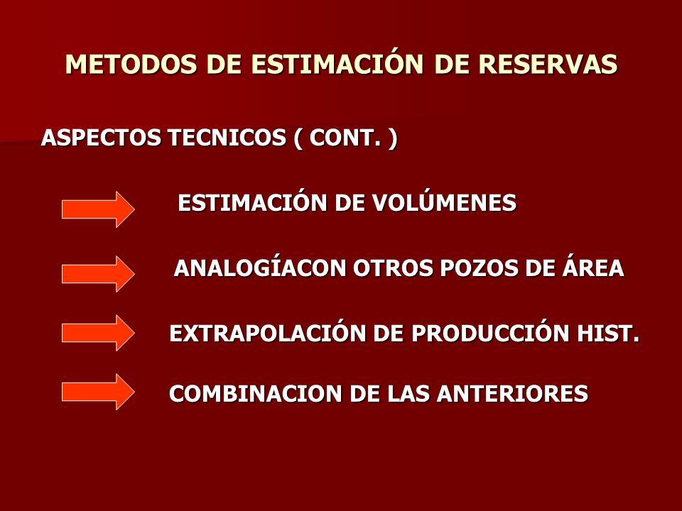 METODOS DE ESTIMACIÓN DE RESERVAS