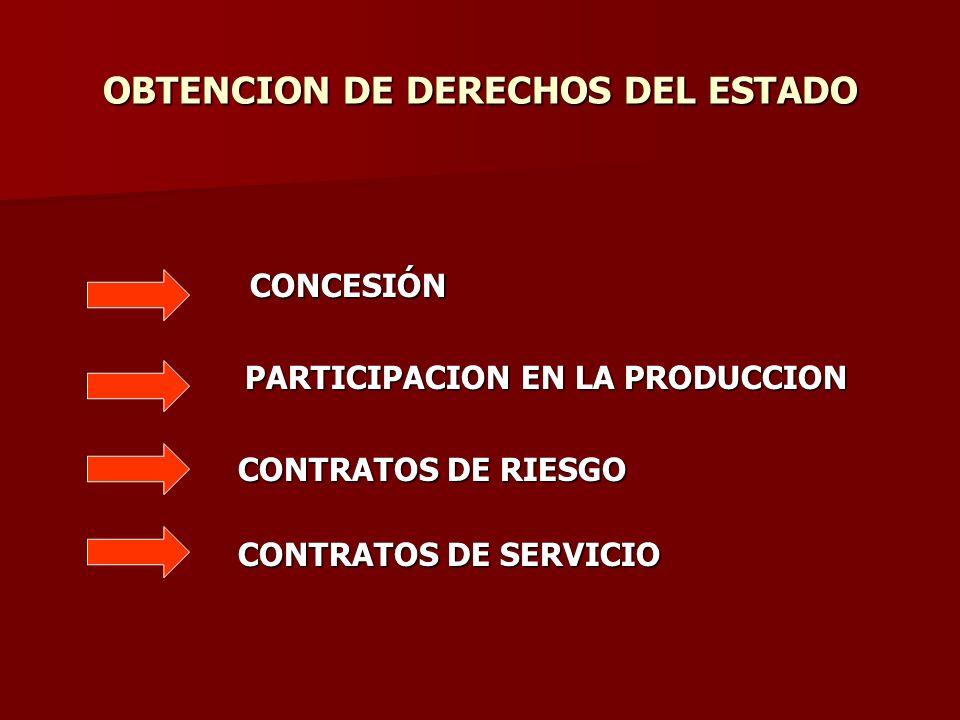 OBTENCION DE DERECHOS DEL ESTADO