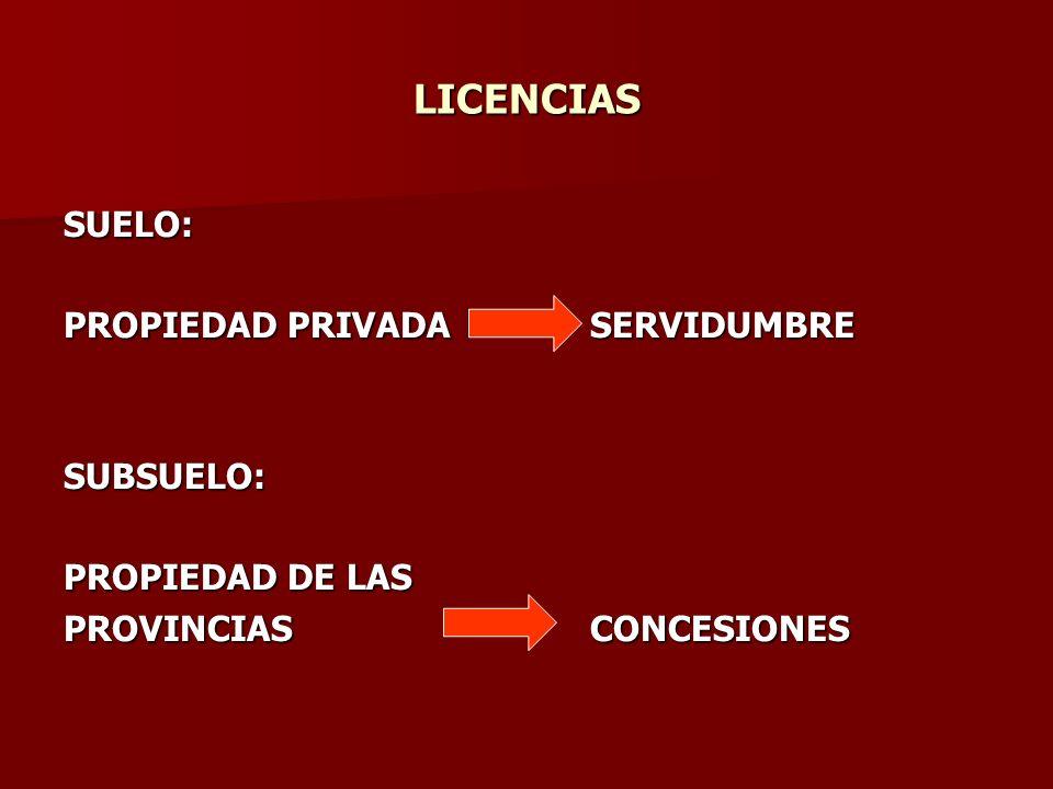 LICENCIAS SUELO: PROPIEDAD PRIVADA SERVIDUMBRE SUBSUELO: