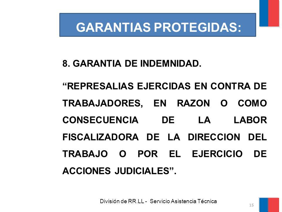 GARANTIAS PROTEGIDAS: