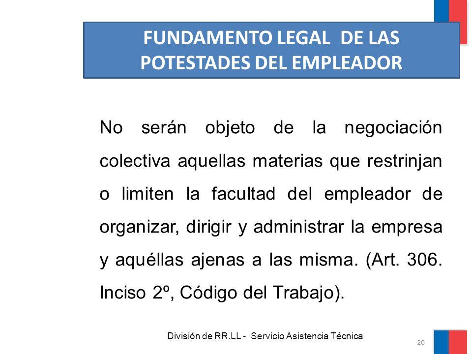 FUNDAMENTO LEGAL DE LAS POTESTADES DEL EMPLEADOR