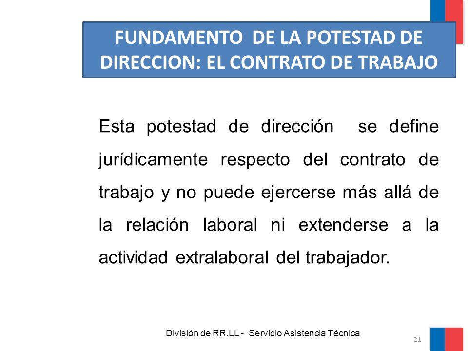 FUNDAMENTO DE LA POTESTAD DE DIRECCION: EL CONTRATO DE TRABAJO