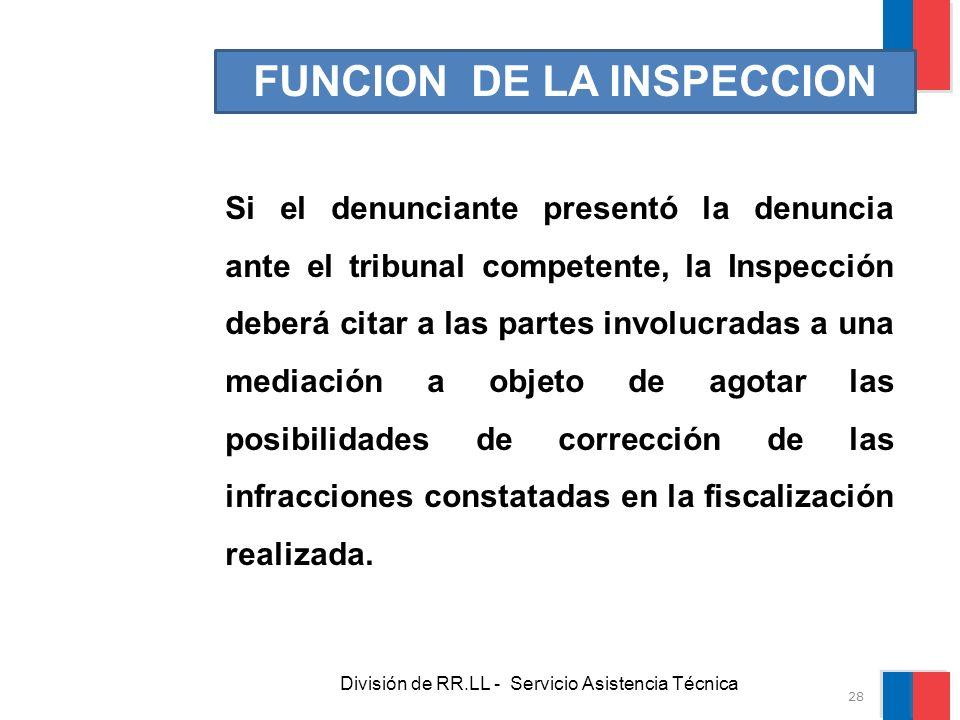 FUNCION DE LA INSPECCION