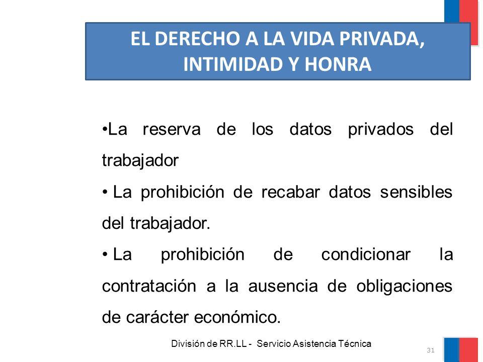 EL DERECHO A LA VIDA PRIVADA, INTIMIDAD Y HONRA