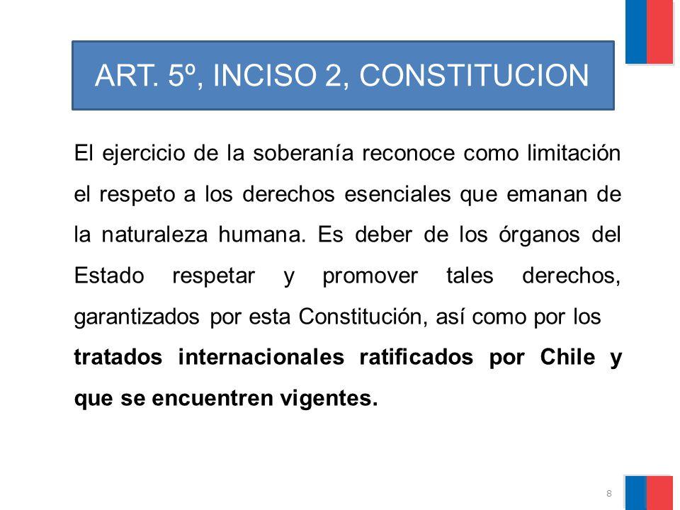 ART. 5º, INCISO 2, CONSTITUCION